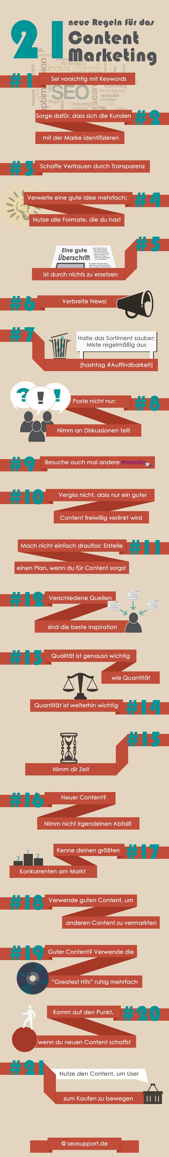 Content-Marketing-21_neue_regeln